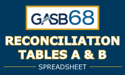 An image with text that says GASB 68 Reconciliation Tables A and B spreadsheet